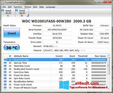 Képernyőkép CrystalDiskInfo Windows 8