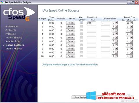 Képernyőkép cFosSpeed Windows 8
