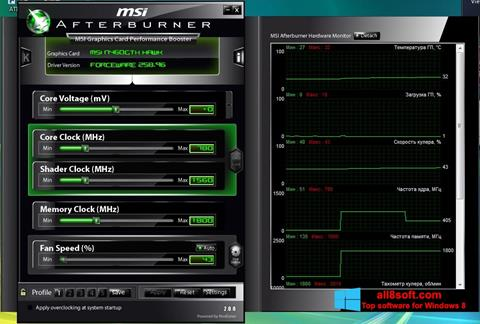 Képernyőkép MSI Afterburner Windows 8
